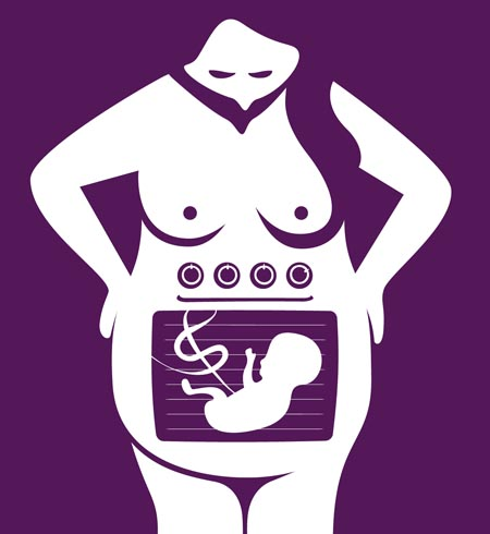 Woman with an oven on her belly. Inside the oven a fetus. The umbilical cord forms the dollar sign